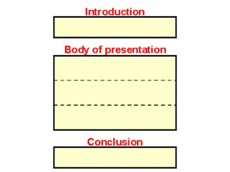 PhD & MA Essays: Introduction part of research paper 99